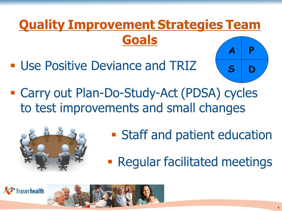 Quality Improvement Strategies Team Goals