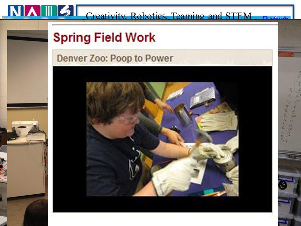 Creativity, Robotics, Teaming and STEM