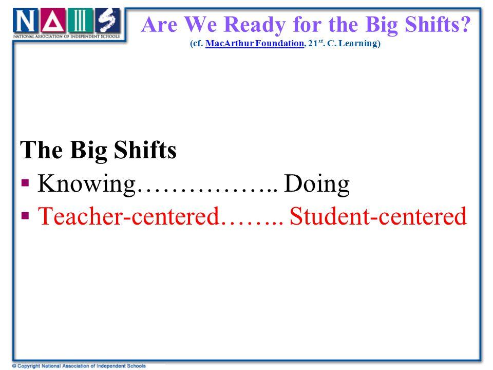 Teacher-centered…….. Student-centered