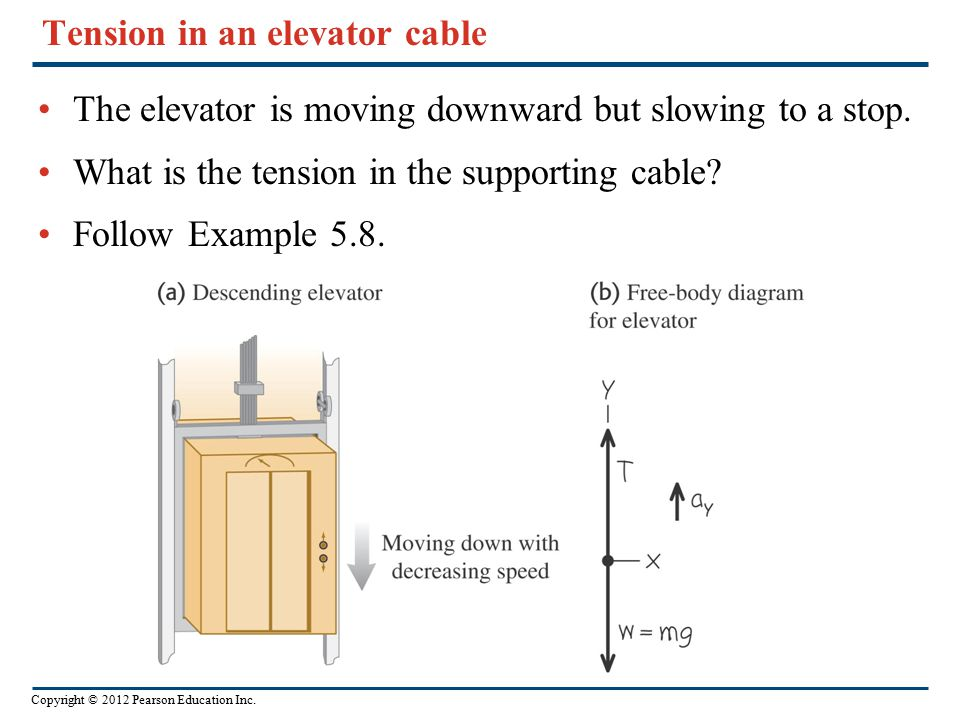 Tension in an elevator cable
