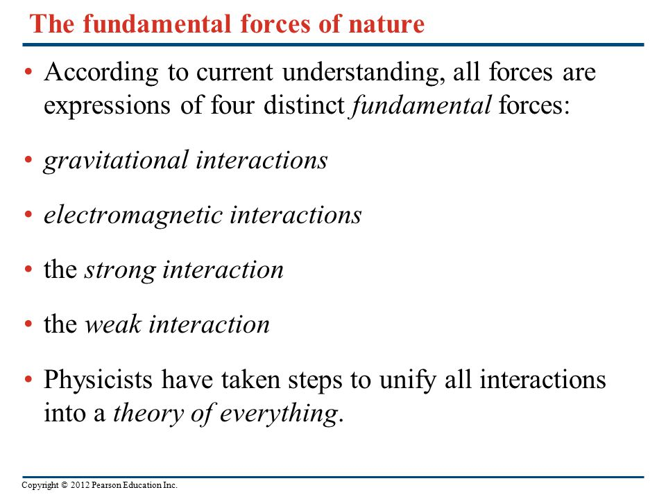 The fundamental forces of nature