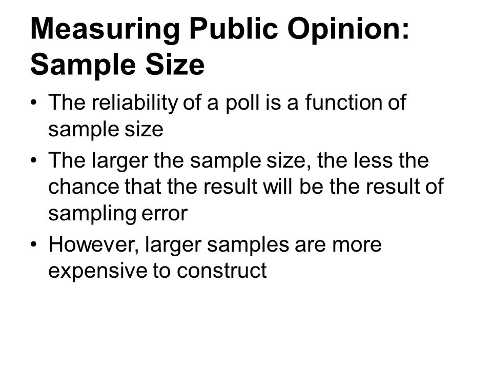 Measuring Public Opinion: Sample Size
