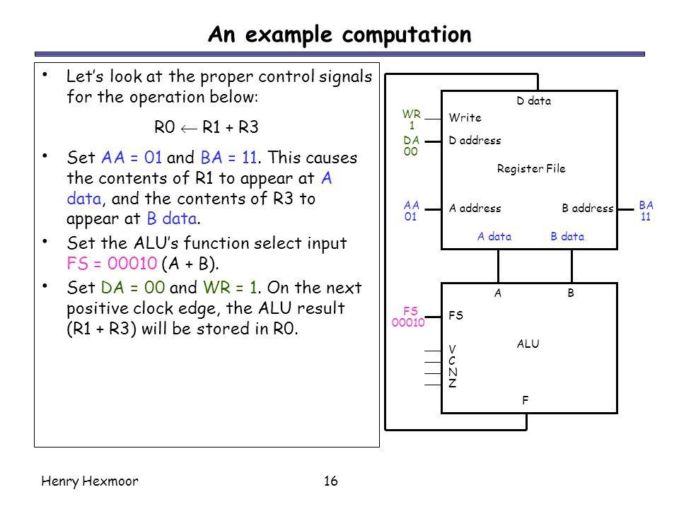 An example computation