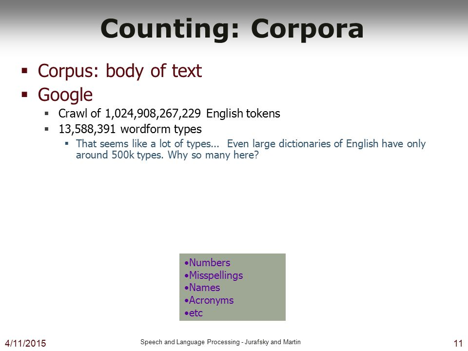 Counting: Corpora Corpus: body of text Google