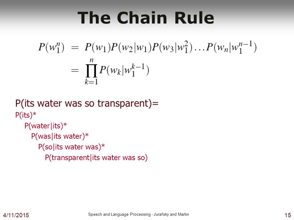 The Chain Rule P(its water was so transparent)= P(its)* P(water|its)*