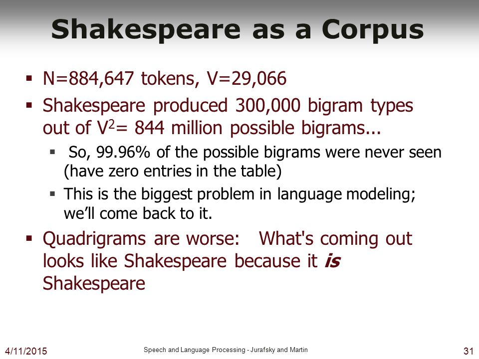 Shakespeare as a Corpus