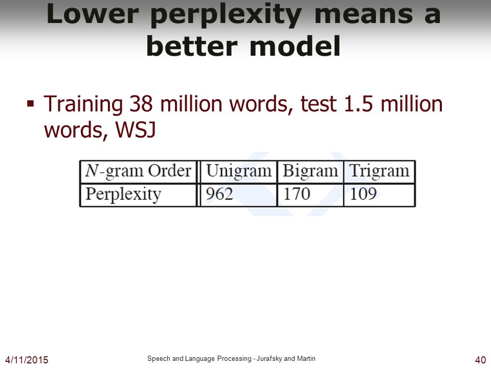 Lower perplexity means a better model