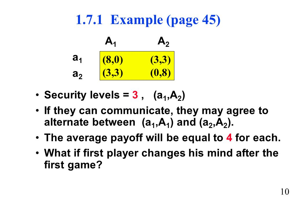 1.7.1 Example (page 45) (8,0) (3,3) (3,3) (0,8) A1 A2 a1 a2