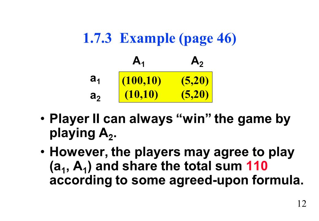 1.7.3 Example (page 46) (100,10) (5,20) (10,10) (5,20) A1. A2. a1. a2. Player II can always win the game by playing A2.