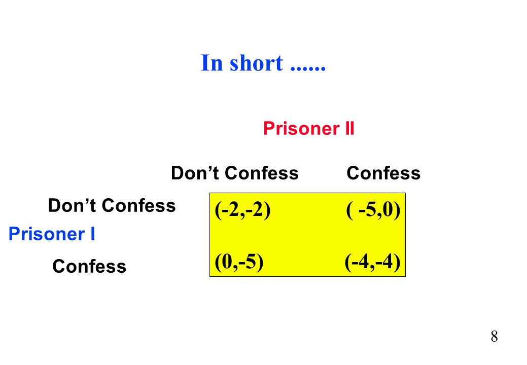 In short ...... (-2,-2) ( -5,0) (0,-5) (-4,-4) Prisoner II