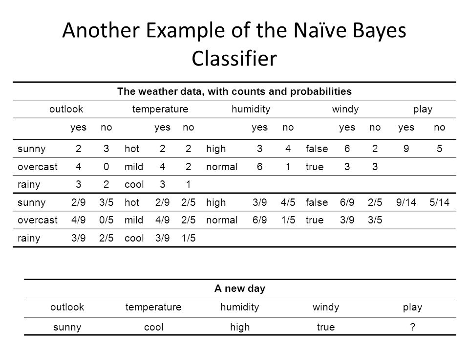 Another Example of the Naïve Bayes Classifier