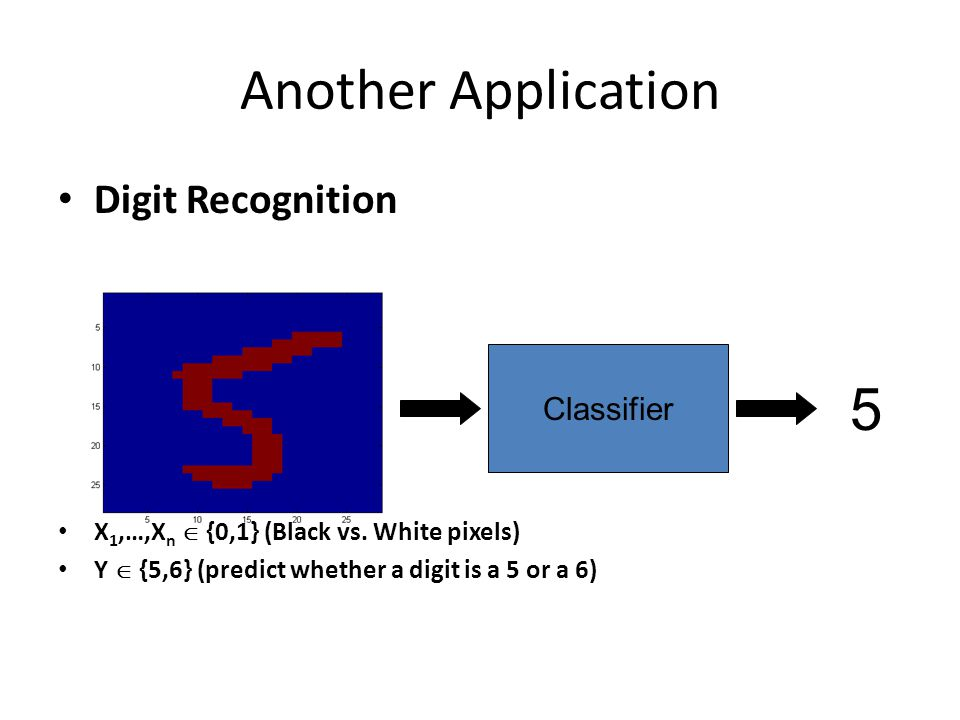 Another Application 5 Digit Recognition Classifier