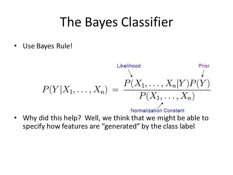 The Bayes Classifier Use Bayes Rule!