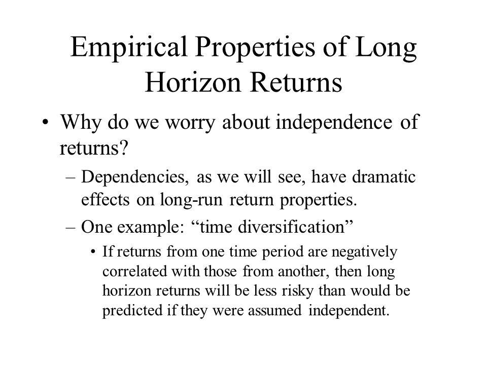 Empirical Properties of Long Horizon Returns