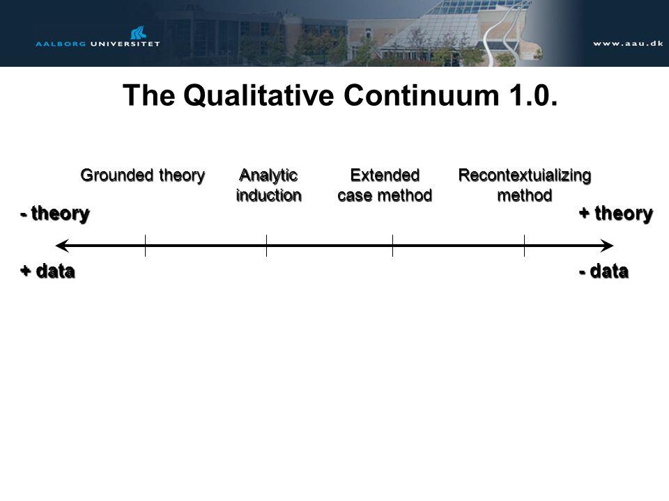 The Qualitative Continuum 1.0.