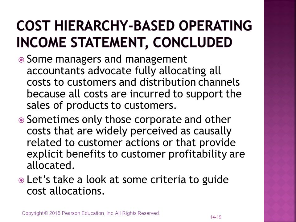 Cost hierarchy-based operating income statement, concluded