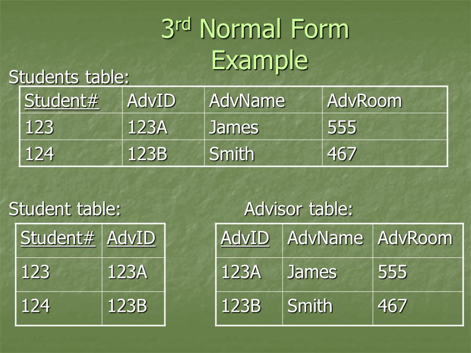3rd Normal Form Example Students table: Student table: Advisor table: