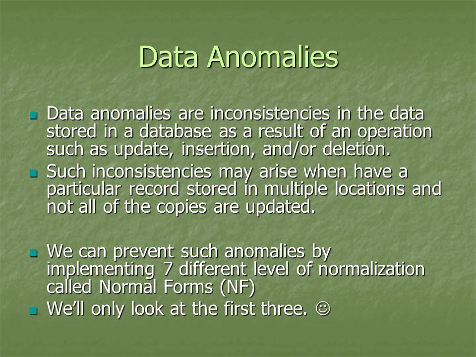 Data Anomalies