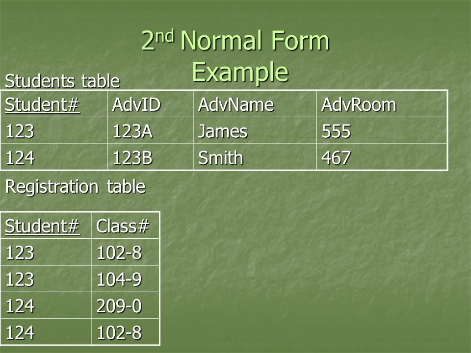 2nd Normal Form Example Students table Registration table Student#