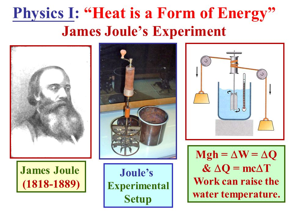 Physics I: Heat is a Form of Energy James Joule's Experiment