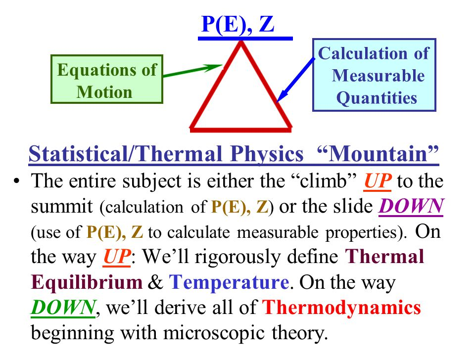 Statistical/Thermal Physics Mountain