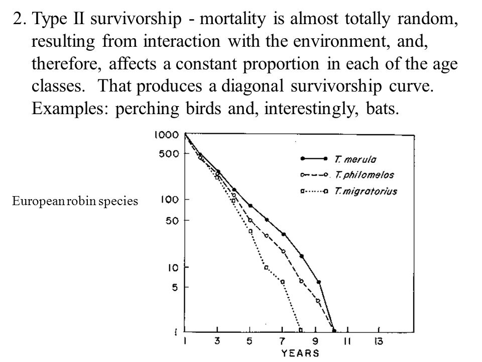 2. Type II survivorship - mortality is almost totally random,