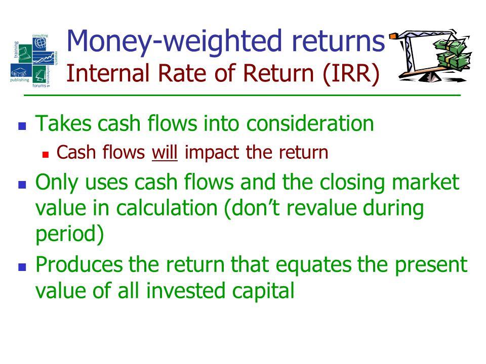 Money-weighted returns Internal Rate of Return (IRR)