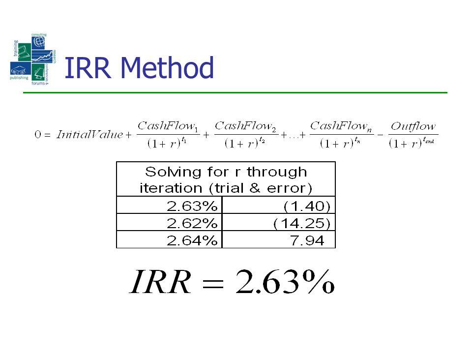IRR Method