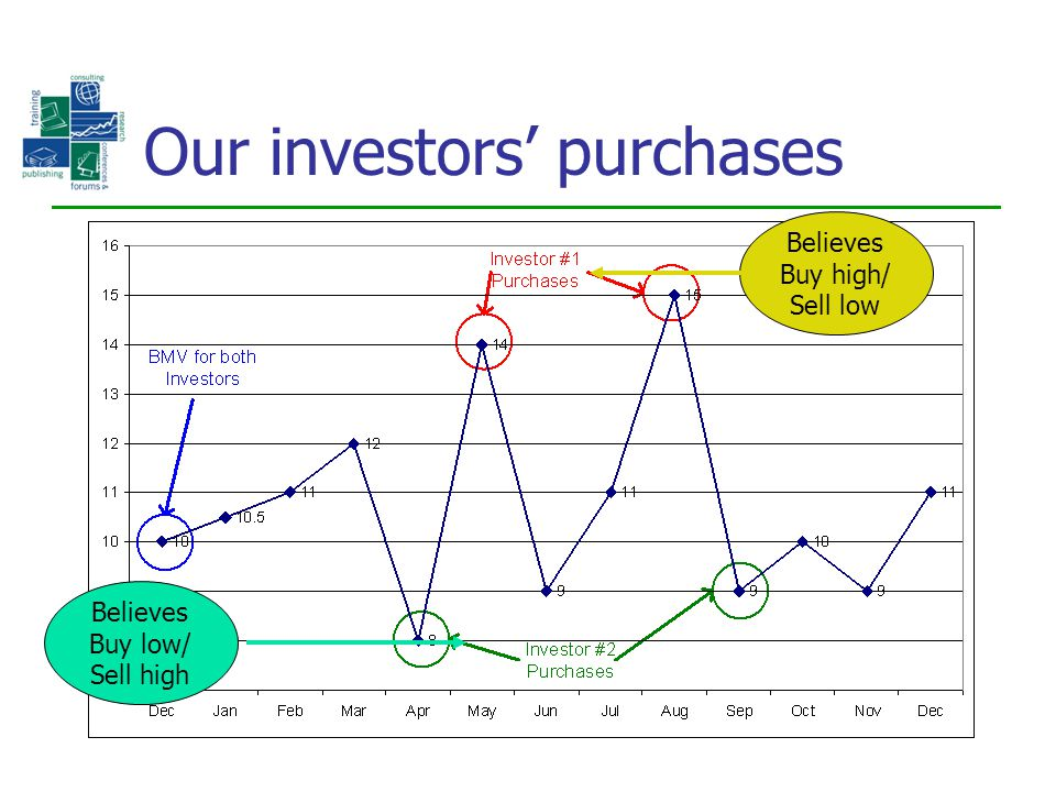 Our investors' purchases
