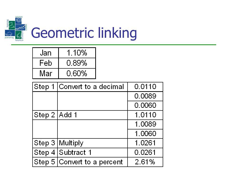 Geometric linking