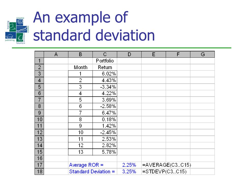 An example of standard deviation