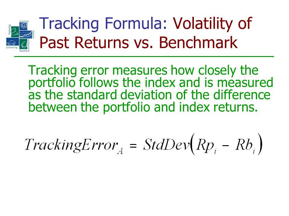 Tracking Formula: Volatility of Past Returns vs. Benchmark