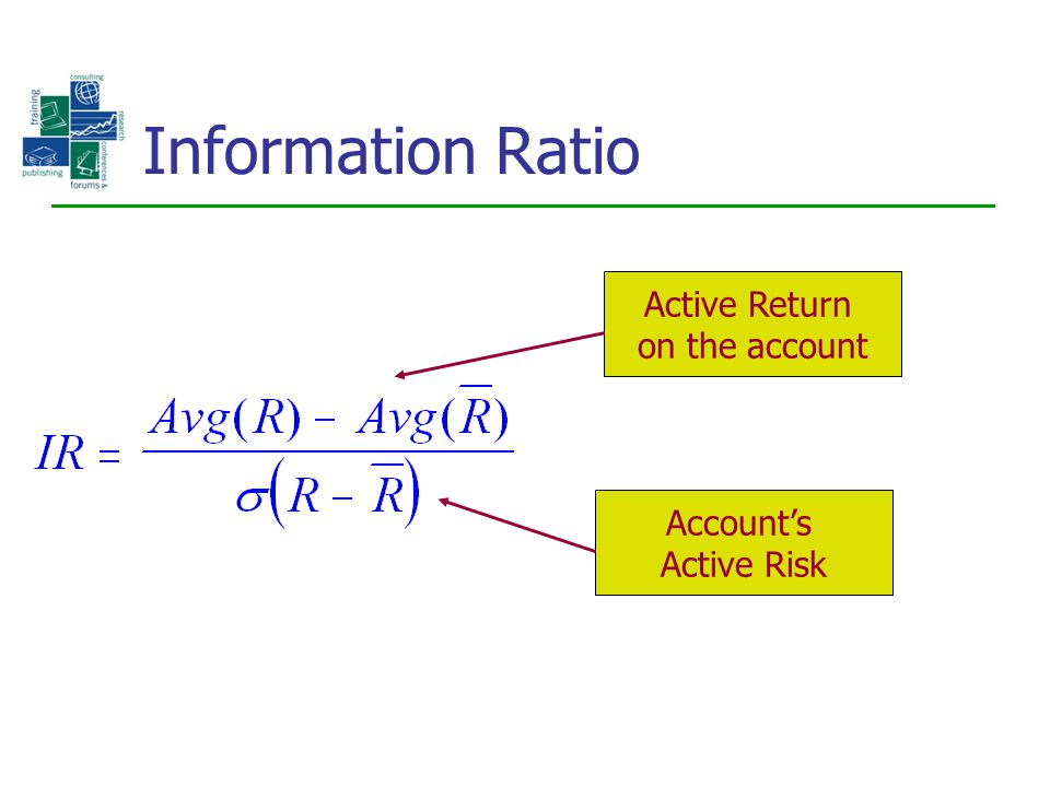 Information Ratio Active Return on the account Account's Active Risk