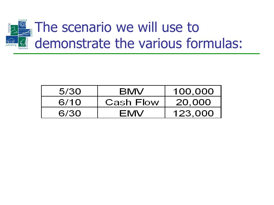 The scenario we will use to demonstrate the various formulas: