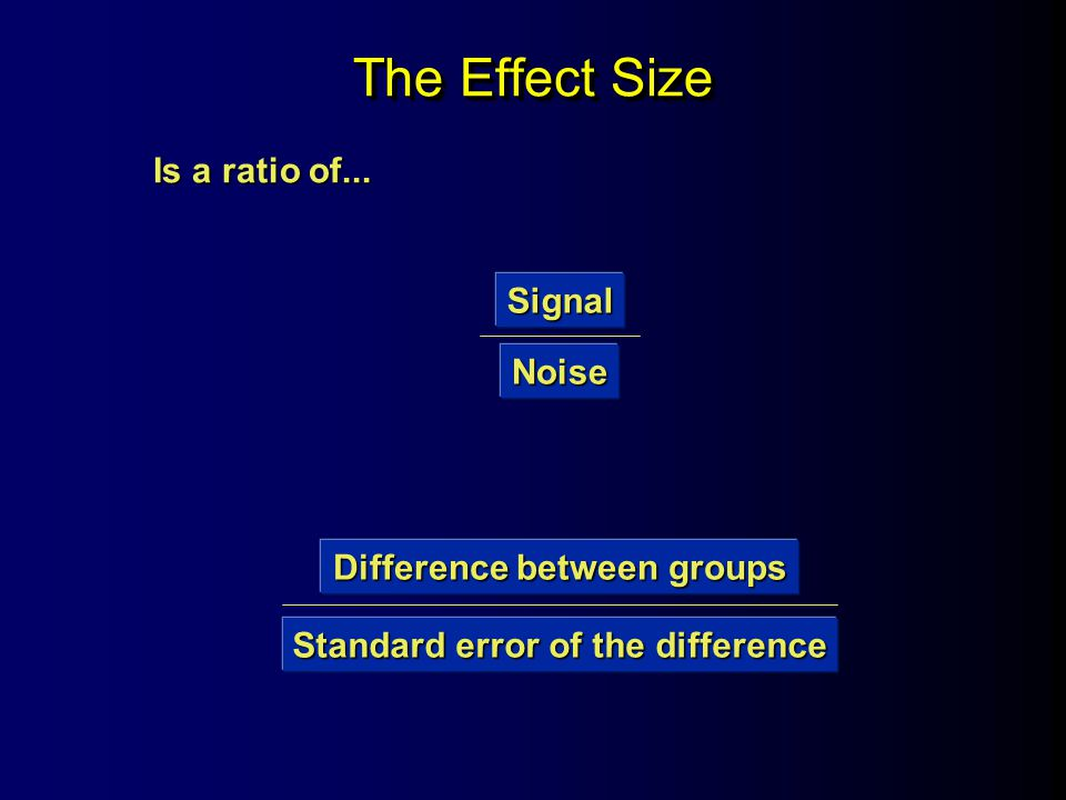 Difference between groups Standard error of the difference