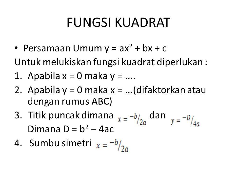 FUNGSI KUADRAT Persamaan Umum y = ax2 + bx + c