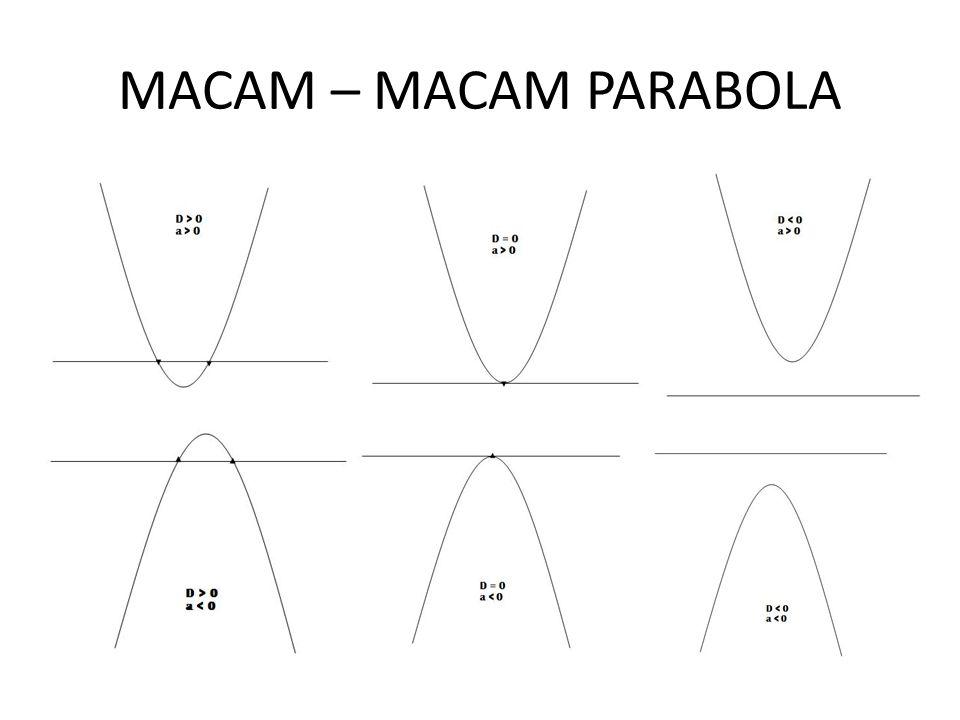 MACAM – MACAM PARABOLA