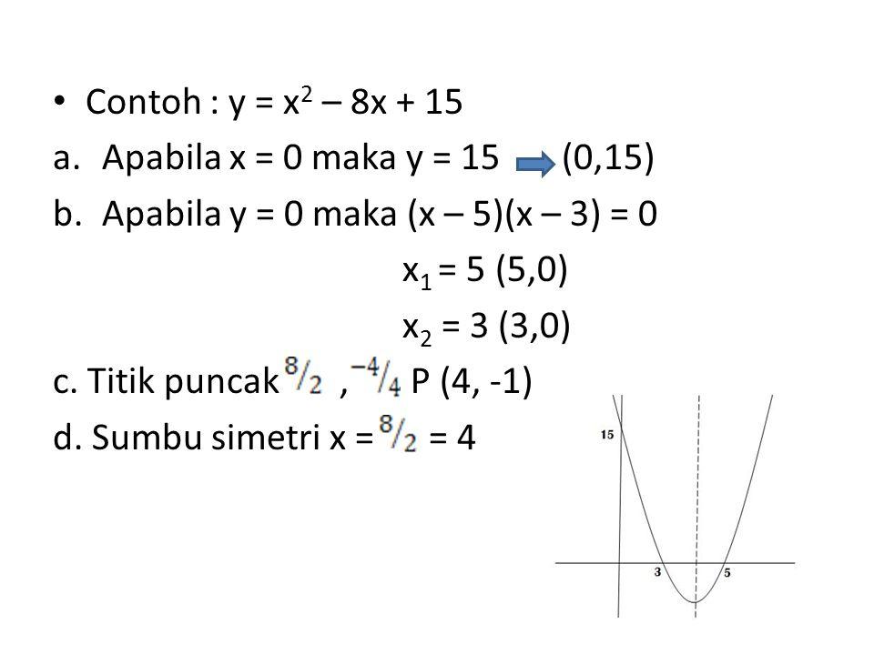 Contoh : y = x2 – 8x + 15 Apabila x = 0 maka y = 15 (0,15) Apabila y = 0 maka (x – 5)(x – 3) = 0.