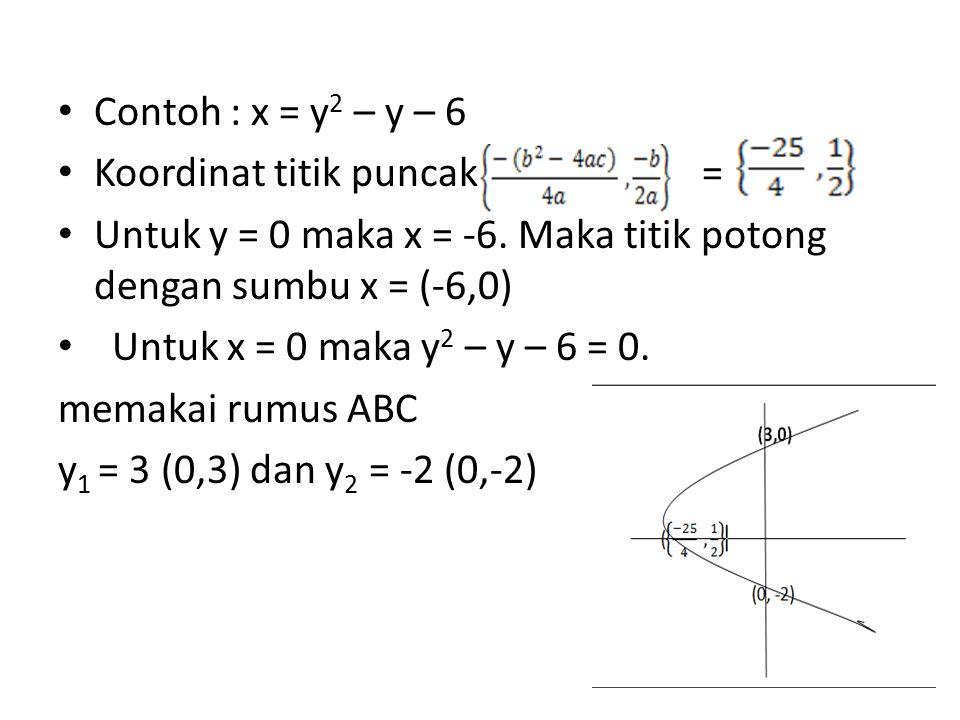 Contoh : x = y2 – y – 6 Koordinat titik puncak = Untuk y = 0 maka x = -6. Maka titik potong dengan sumbu x = (-6,0)