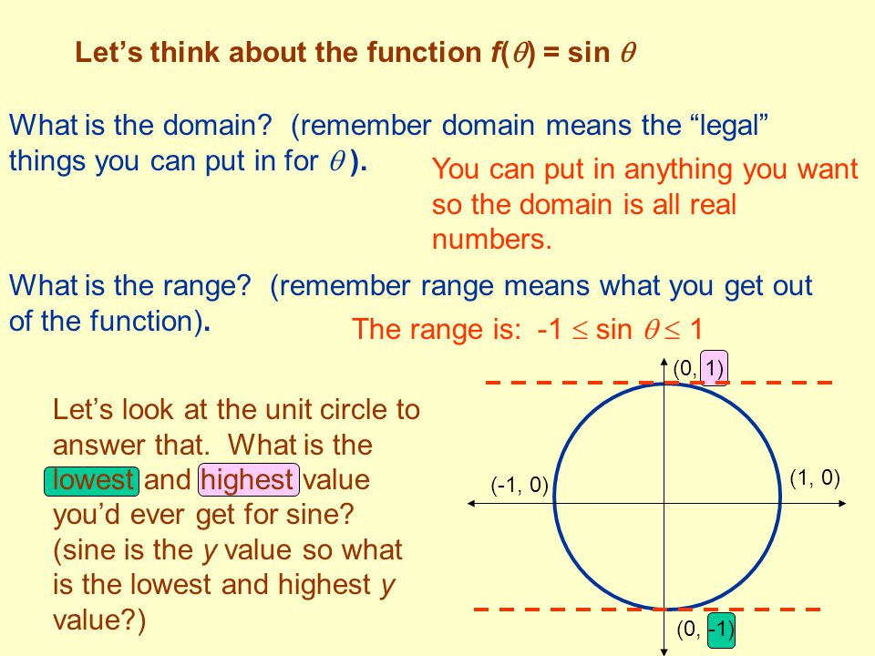 Let's think about the function f() = sin 