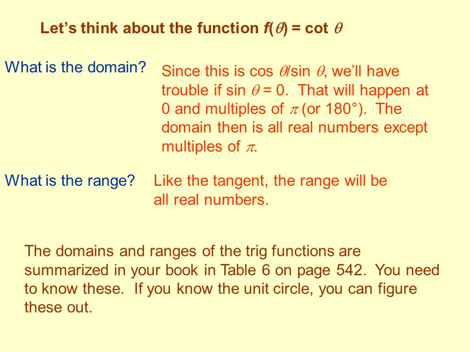 Let's think about the function f() = cot 