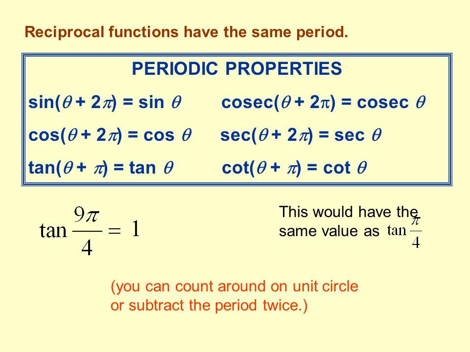 1 PERIODIC PROPERTIES sin( + 2) = sin  cosec( + 2) = cosec 