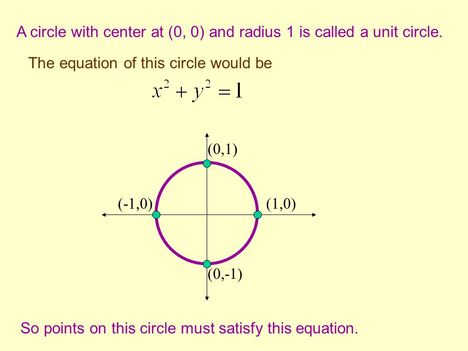 A circle with center at (0, 0) and radius 1 is called a unit circle.