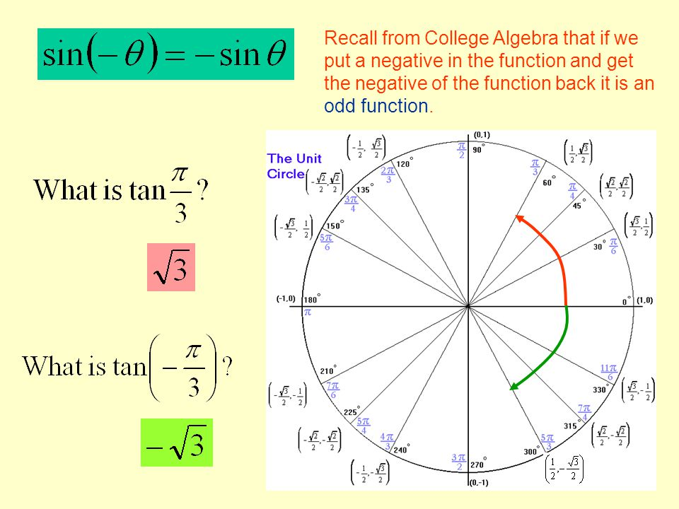Recall from College Algebra that if we put a negative in the function and get the negative of the function back it is an odd function.