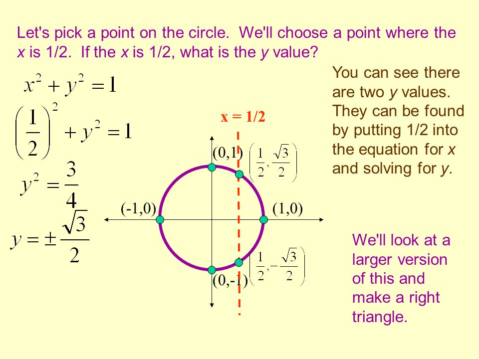 Let s pick a point on the circle