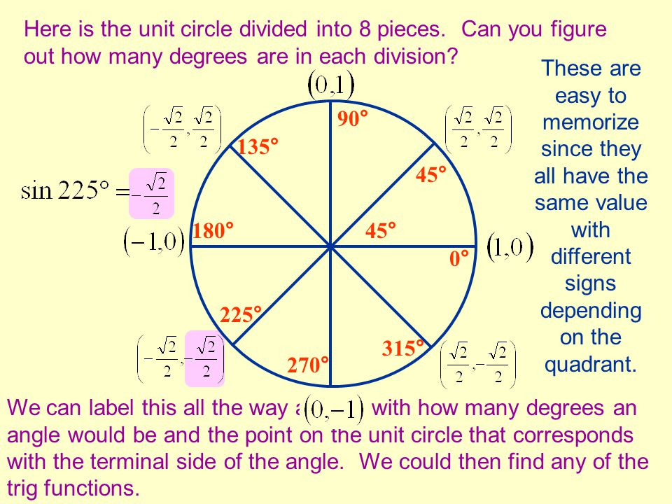 Here is the unit circle divided into 8 pieces