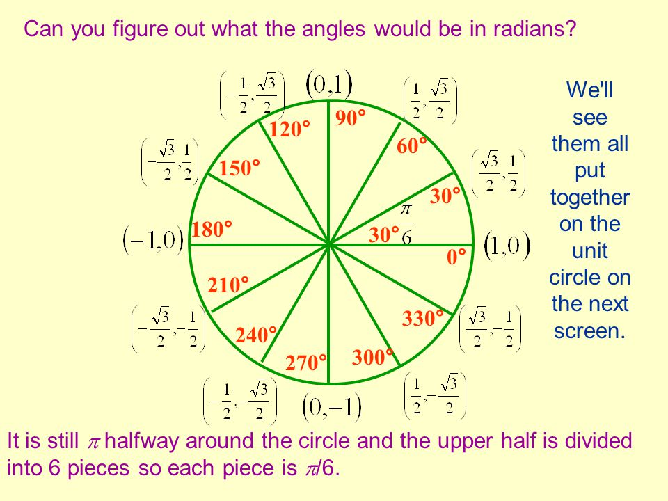 We ll see them all put together on the unit circle on the next screen.
