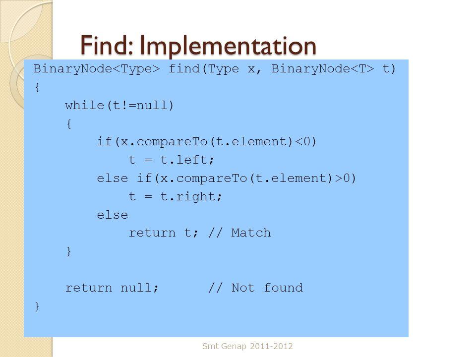 Find: Implementation