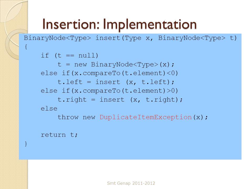 Insertion: Implementation