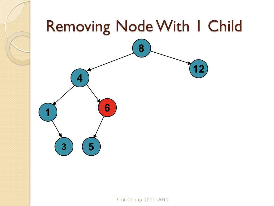 Removing Node With 1 Child